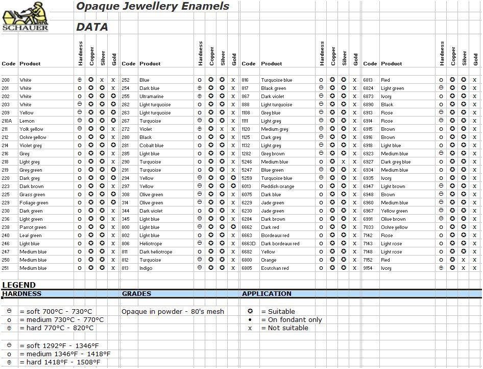Schauer OP Data Sheet