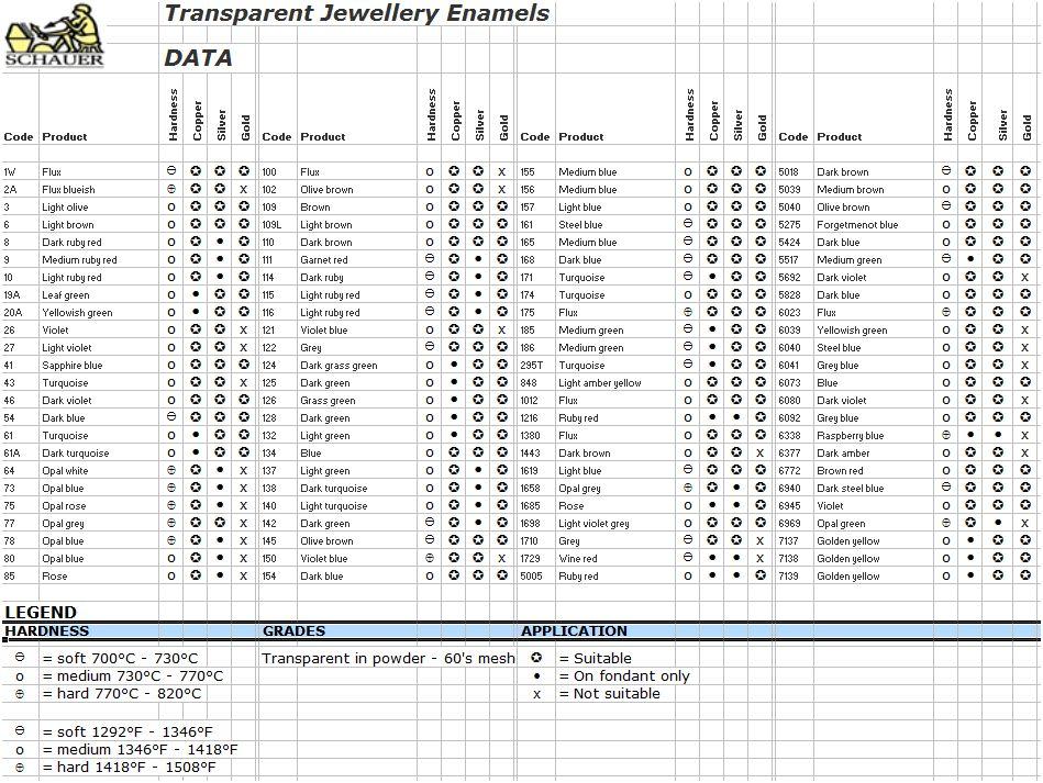 Schauer TR Data Sheet